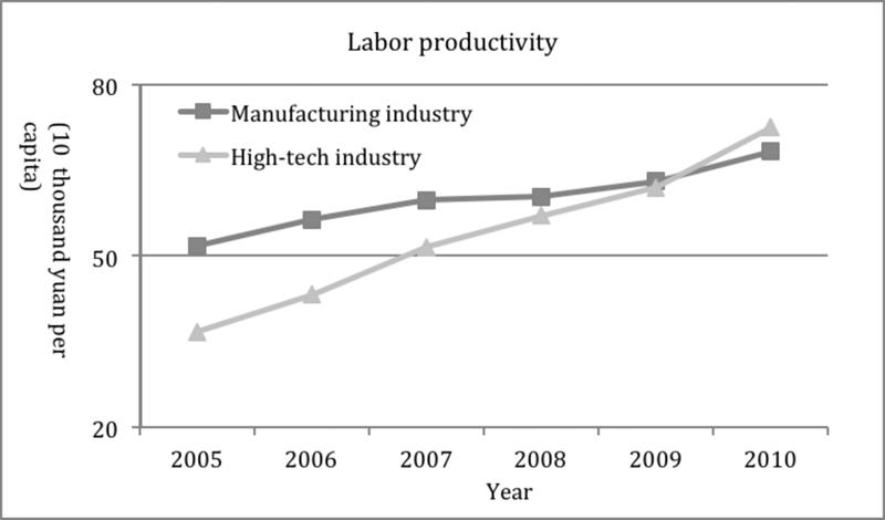 Rebalancing and Sustaining Growth in China - ANU